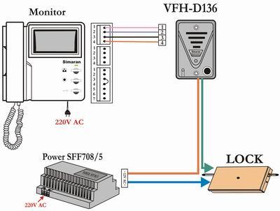 مهندسی برق - نصب و عیب یابی آیفون های صوتی و تصویری